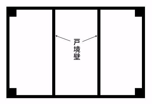 戸境壁が鉄筋コンクリートで厚みがある場合